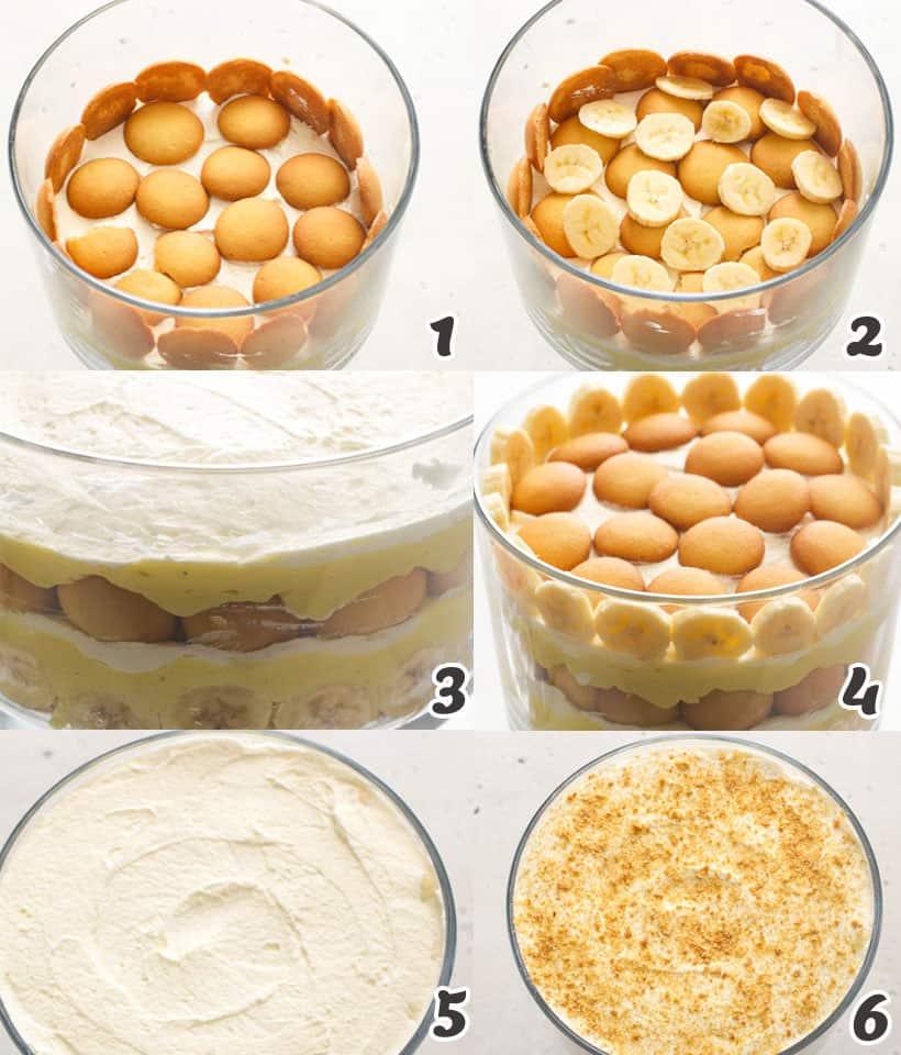 Assembling a Pudding