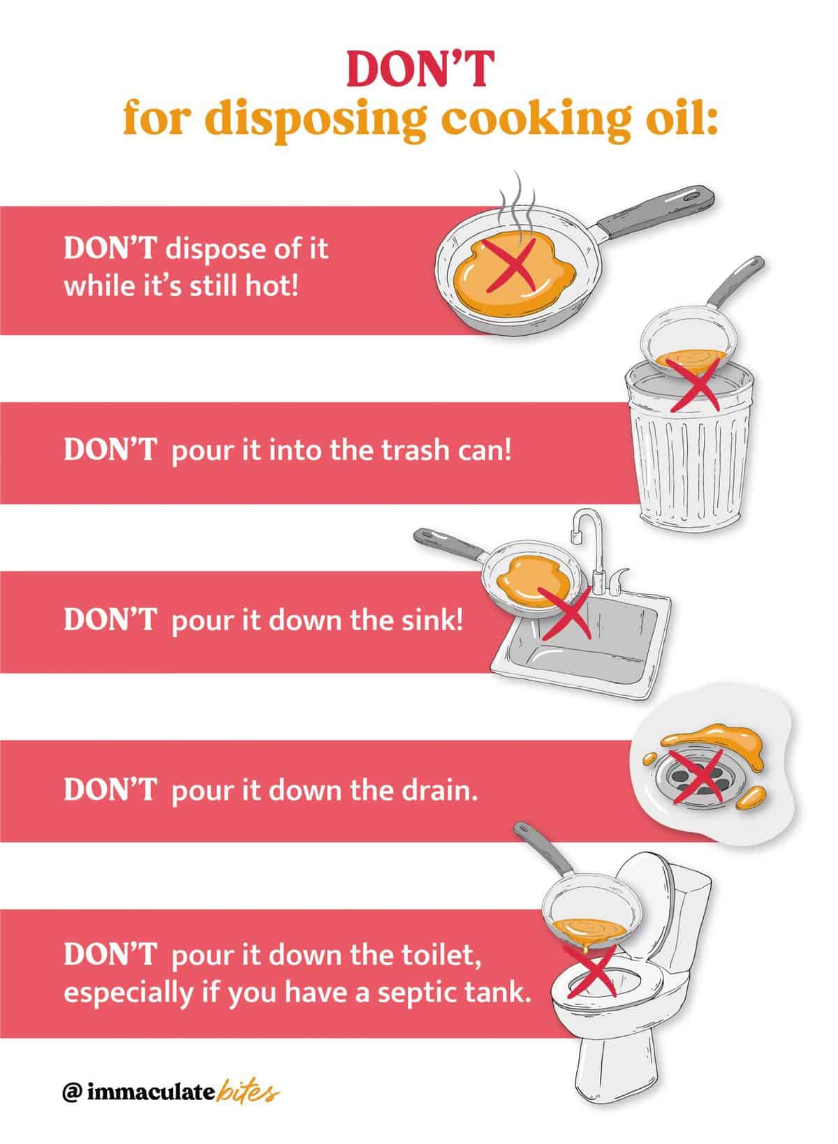 Don'ts of disposing oil