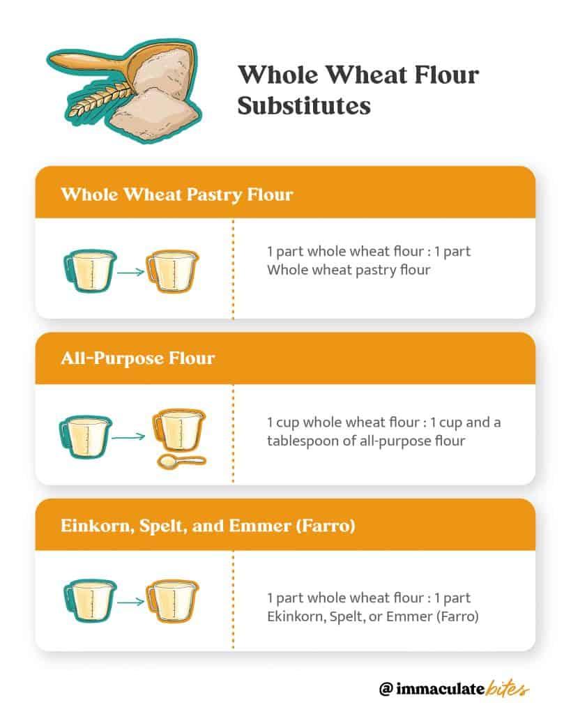 Whole Wheat Flour Substitutes